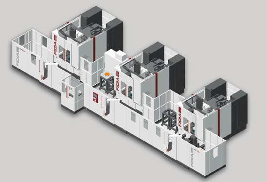 FMS  – Flexibilní výrobní systém